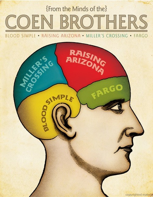 Coen Brothers Collection